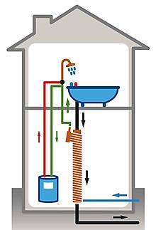 Water flow (2)